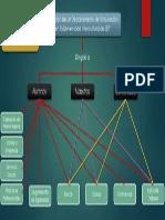 Vinculacion Mapa Conceptual