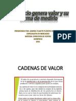 Medición+Del+Servicio+al+cliente