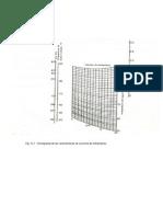 4. Graficos Torre de Enfriamiento
