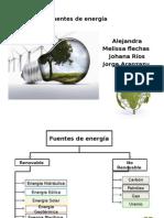 Fuentes de energía- ideas y oportunidades.pptx