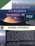 Aerolineas Mirai