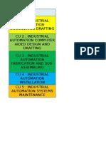 Mc 091 Worksheet Breakdown