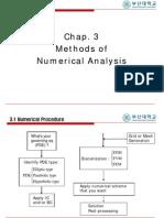 Chap-3 CFD