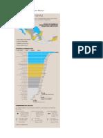 Índice de Desarrollo Humano México