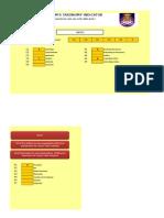 2 Bloom's Taxonomy Indicator