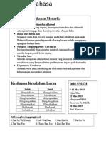 Buletin Bahasa