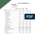 Annual Financials for Walmart