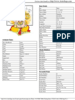 VedicReport3-7-20154-46-16PM.pdf