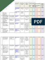 List_of_empannelled_suppliers.pdf