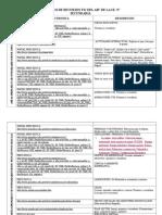 Catalogo (1).doc