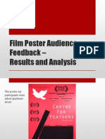 Film Poster Audience Feedback – Results and Analysis