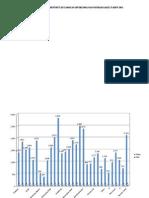 Demografi 2011