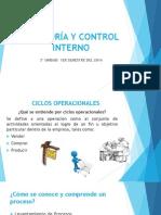 Auditoría y Control Interno 3a Unidad (1)