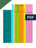 Tabla Composicion Nutricional de Alimentos