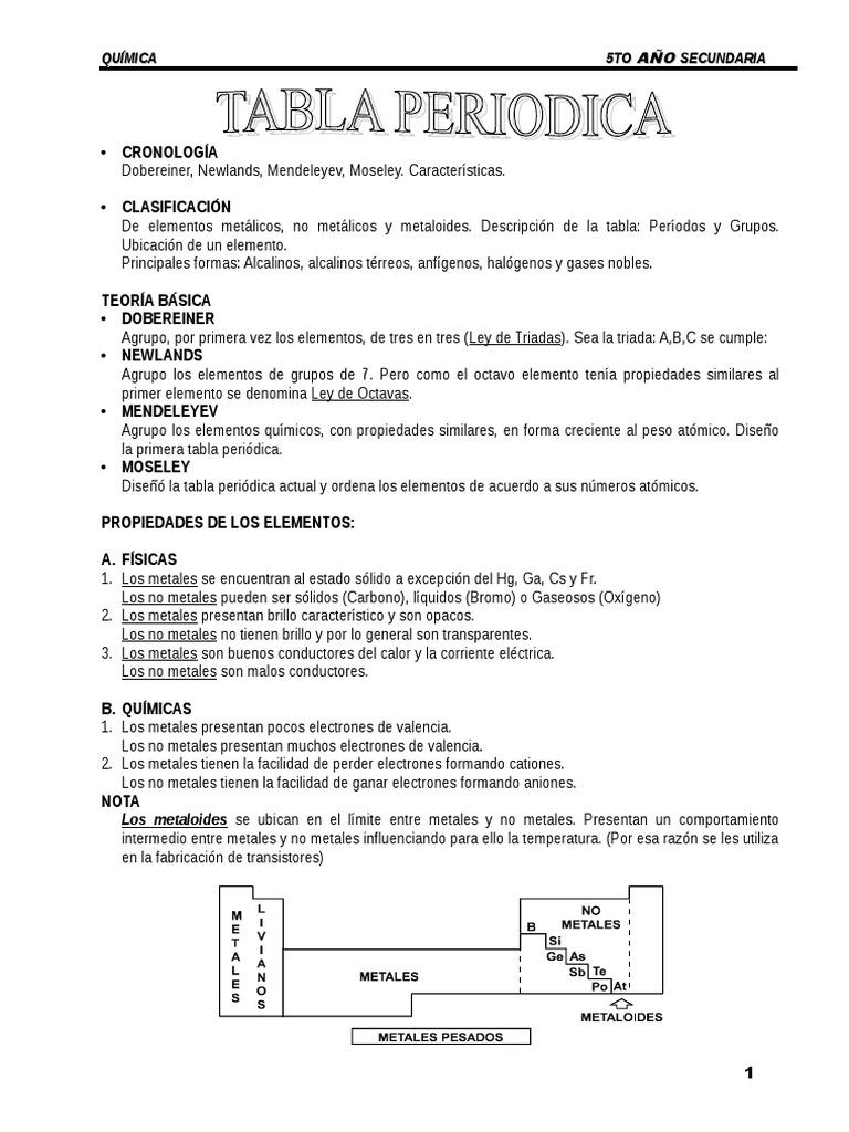 Tabla periodica 1535447728v1 urtaz Images