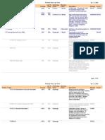 SAP Report