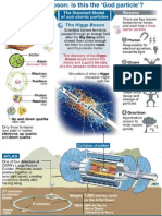 The Higgs Boson Infographic 1 English