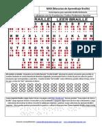 Plantilla de Aprendizaje Braille Fundación TPA
