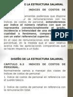Capitulo 6.2 Indices de Costos de Personal