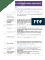communicative approach lesson plan
