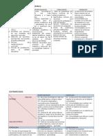 Analisis Foda Del Eje Academico 2014