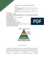 PLANEACION DEL PROCESO ATENCIÓN ENFERMERIA