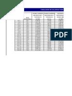 Salarios Para Tecnicos Estimado 2015