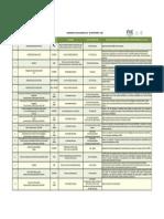 2015 03 11 Calendario Evaluaciones 2015