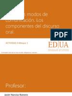 Bloque1 Los Modos de Comunicación Los Componentes Del Discurso Oral