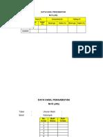 Persiapan Tabel_data Hasil Pengamatan