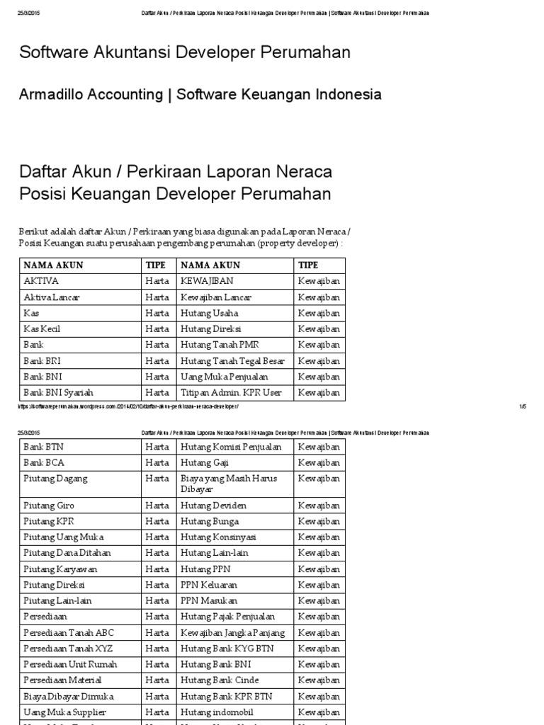Daftar Akun Perkiraan Laporan Neraca Posisi Keuangan Developer Perumahan Software Akuntansi Developer Perumahan