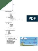 Resumen de Navegación Aérea