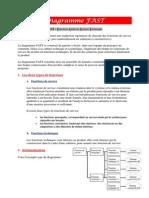 Diagramme_FAST.pdf