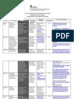 Secuencia Didáctica Estrategias de Aprendizaje 1