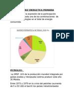 6- Matriz Energetica MUNDIAL