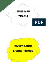 Mind Map Upsr-complete (2)