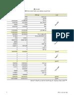 المشتريات والمبيعات حسب عائدية المنشأت لسنة 2013 (1)