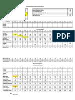 Finanzas Caso 31 Modelo Financiero Resuelto