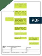 Analisis Desde El Punto de Quimica Verde