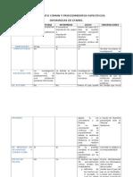 Procedimiento Comun y Procedimientos Específicos