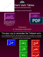 17_types_of_Verbs_English.pps