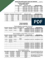 Corespondenta ptr. marci de materiale  2014.09.02.pdf