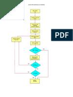 Earthing IEEE80 Final Xls