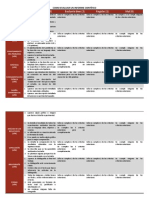 Rúbrica - Cómo Evaluar Un Informe