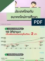 Thai Publica Samsung