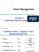 basis of supply chain mgmt