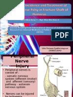 Radial Nerve Injury Tfix