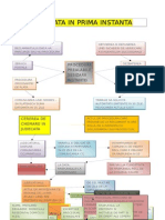 Scheme Procedura Civila (2)