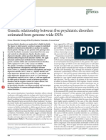 Genetic Relationship Between Five Psychiatric Disorders Estimated From Genome-wide SNPs