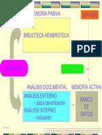 Bases de Datos Biom Dicas y Sistema de Recuperaci n de La Informaci n SRI